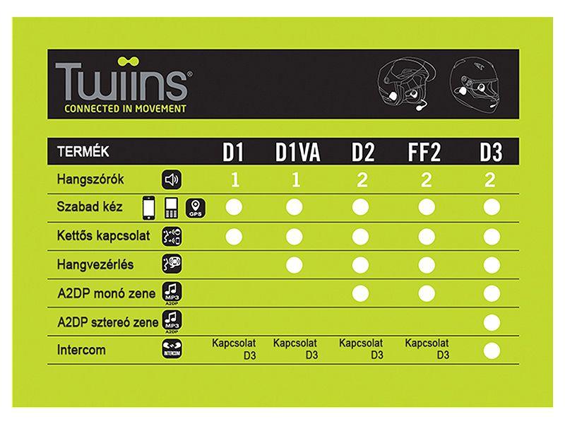 Twiins D1VA